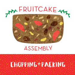 Fruitcake Assembly: Chopping+Packing